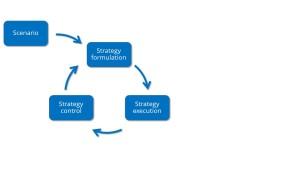 Presentazione standard2